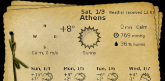 gis weather καιρός στο desktp