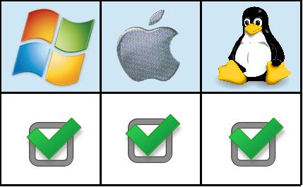 λειτουργικά για Pingus
