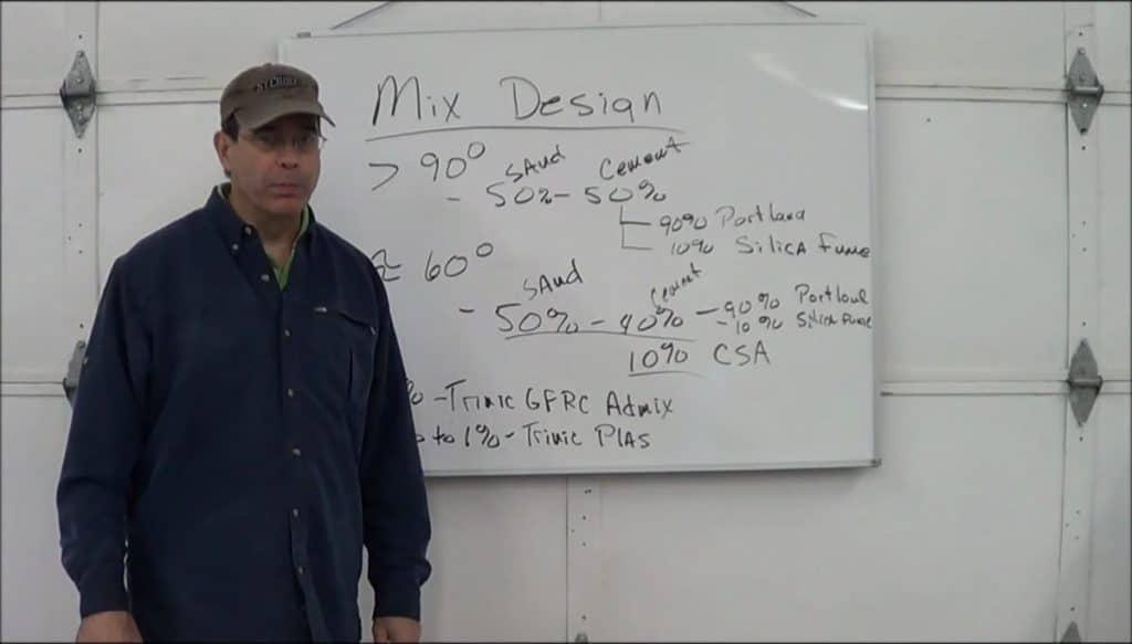 αναλογίες μείγματος για DIY κυρτό τσιμεντένιο τραπέζι