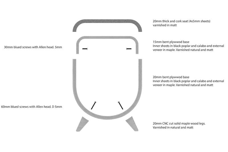 Πολυχρηστικό ρετρό σκαμπό με midcentury γραμμή