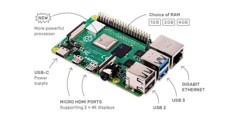 Διαφορές Raspberry Pi 4 με προηγούμενα μοντέλα